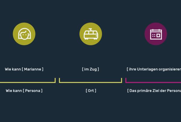 infografik userinterfacedesign designchallenge