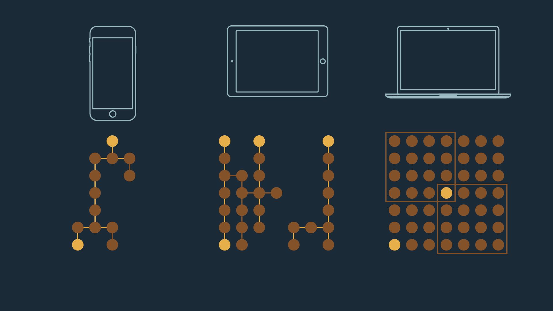 infografik userinterfacedesign cognitive walkthrough