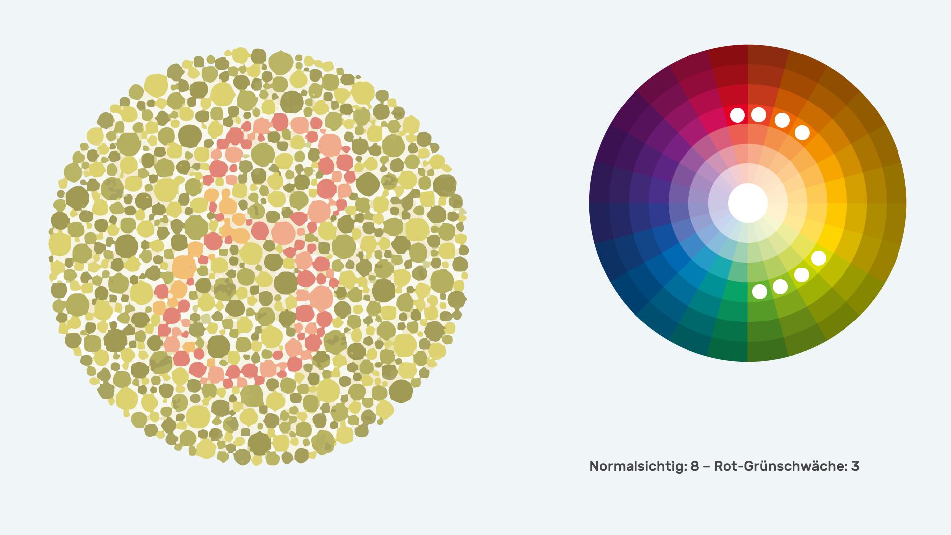 Infografik Userinterfacedesign Farbe und Funktion Farbfehlsichtigkeit positiv