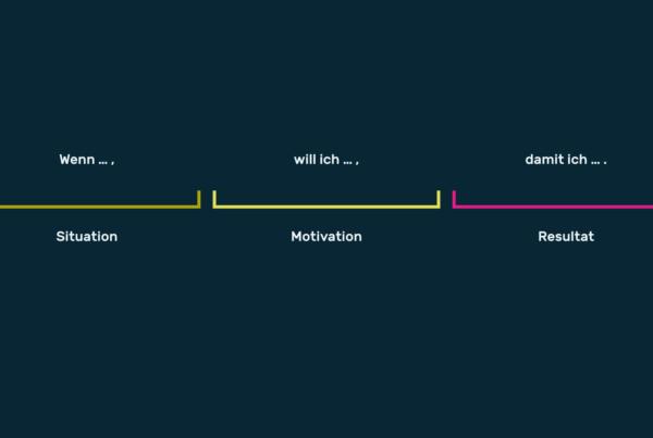 Infografik Userinterfacedesign jobs to be done