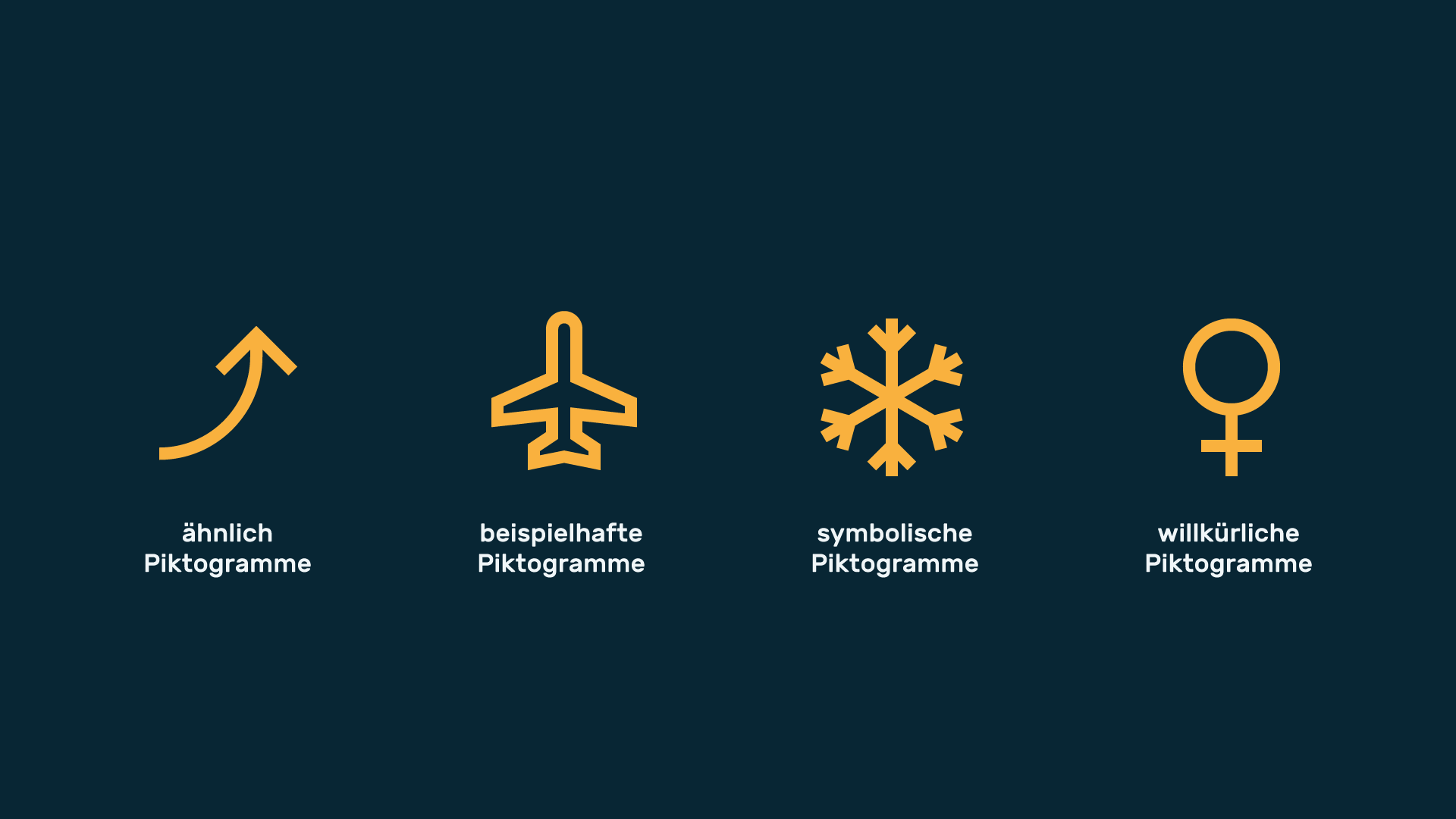 Infografik Userinterfacedesign Piktogramme Icon 02